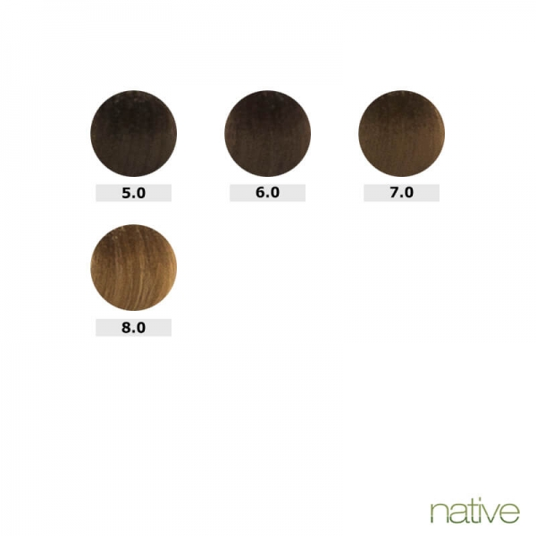 Native Intensive Naturals